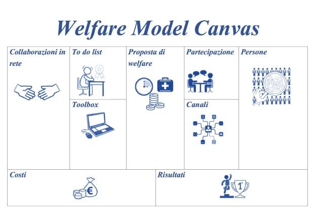 WMC immagine per slide